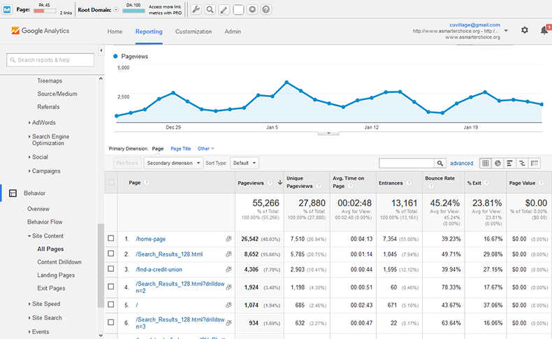 Website Analytics 3